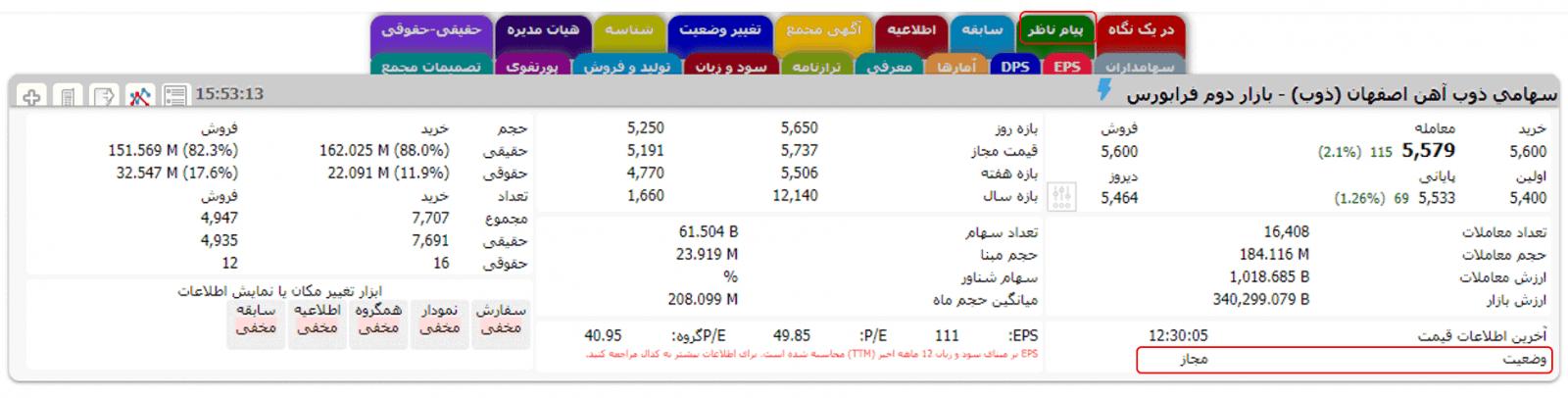 وضعیت معاملاتی هر سهم را میتوانید در تابلو معاملاعتی آن مشاهده کنید.